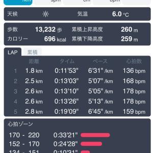 ペース走と土曜日ハーフマラソンの目標