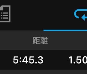 速報、1,500m1本勝負