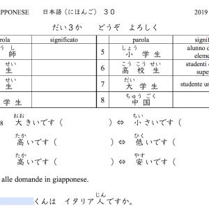 「じゃありません」と言えるようにと日本語授業