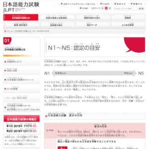 日本語能力試験 実力試しと弱点克服、JLPT公式サイトを模擬試験に活用