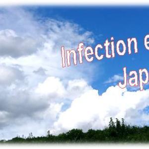日本新型コロナ感染爆発・・・子供達を守ろう!原因はワクチン接種の遅さと意識の低さワクチン拡大で次の段階へ
