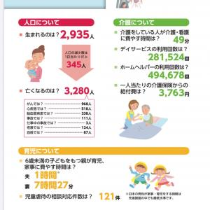 日本の1日と同居の話