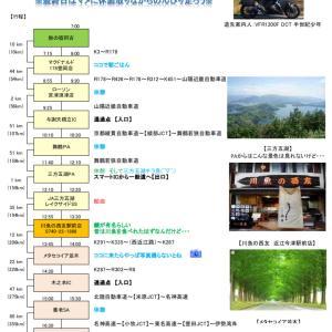 2019年夏のツーリング 3日目(最終日)