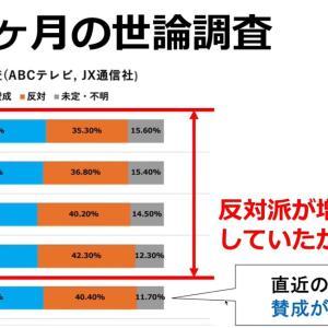 大阪都構想(大阪市解体構想)賛否真っ二つ!このままでは大阪市がなくなる 投票日まで1週間!