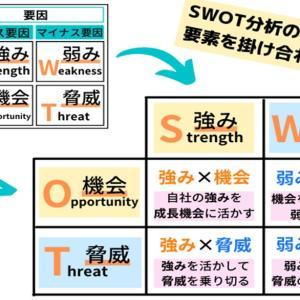 SWOT分析は、項目の洗い出しだけでは意味がないって本当?!
