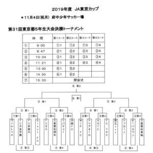 JA東京カップ 決勝トーナメント組み合わせ