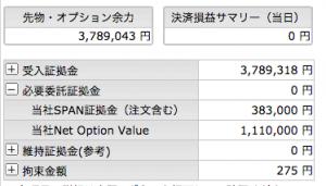 5/28  オプション -332円