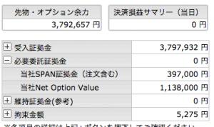 6/2  オプション  -330円