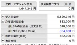6/18  オプション -105円