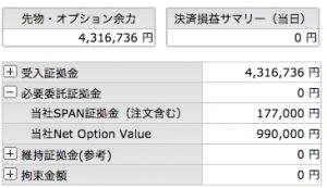 6/29    オプション -215円