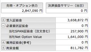 7/31  オプション -395円