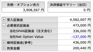 6/21 オプション  -200円