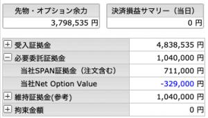 7/19 オプション -37円