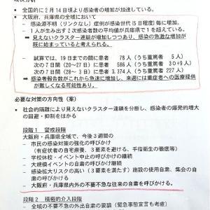 大阪兵庫の往来自粛要請by厚労省