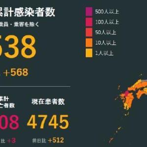 武漢肺炎 4月9日の状況