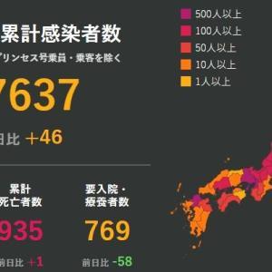 武漢肺炎 6月17日の状況