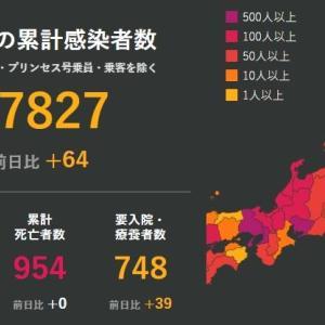 武漢肺炎 6月20日の状況