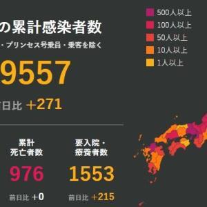 武漢肺炎 7月4日の状況