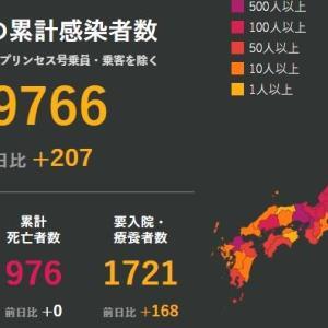 武漢肺炎 7月5日の状況