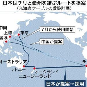 中国パッシングby海底ケーブル