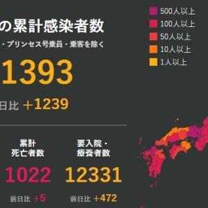 武漢肺炎 8月4日の状況