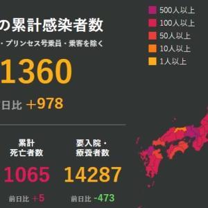 武漢肺炎 8月12日の状況