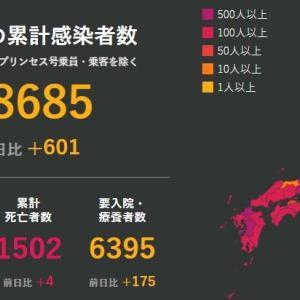 武漢肺炎 9月19日の状況