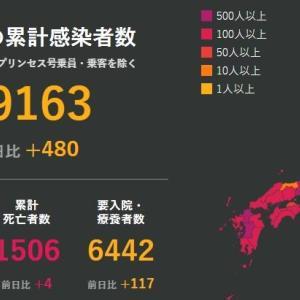 武漢肺炎 9月20日の状況
