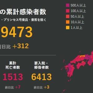 武漢肺炎 9月21日の状況