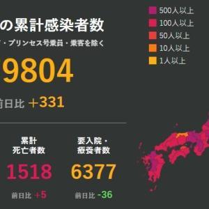 武漢肺炎 9月22日の状況