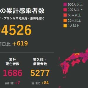 武漢肺炎10月21日の状況