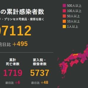 武漢肺炎10月25日の状況