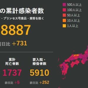 武漢肺炎10月28日の状況