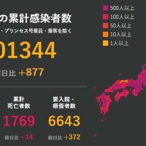 武漢肺炎10月31日の状況
