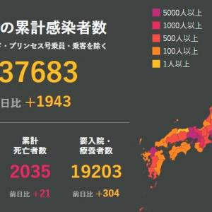武漢肺炎11月25日の状況