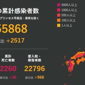 武漢肺炎12月3日の状況