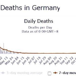 そうだよ、強制収容所だよbyドイツ