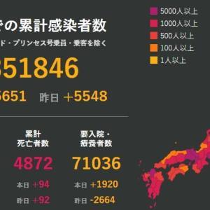 武漢肺炎1月21日の状況