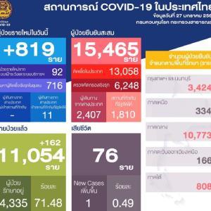 タイ感染状況27日