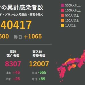 武漢肺炎3月8日の状況