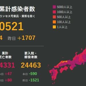 武漢肺炎6月17日の状況
