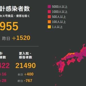 武漢肺炎6月20日の状況