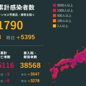 武漢肺炎7月23日の状況