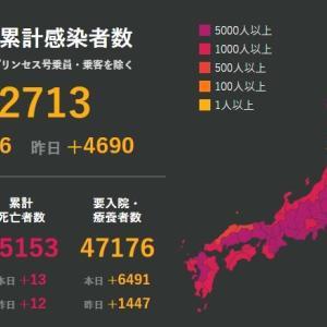 武漢肺炎7月27日の状況