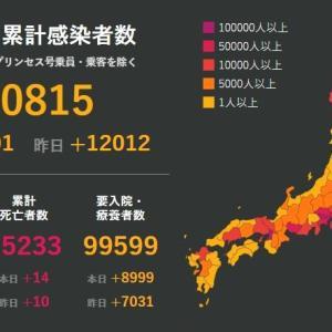 武漢肺炎8月4日の状況