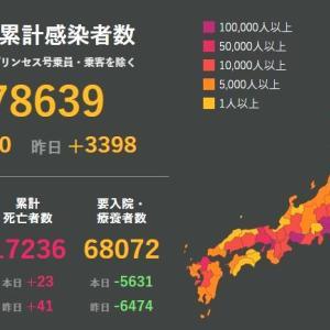 武漢肺炎9月20日の状況
