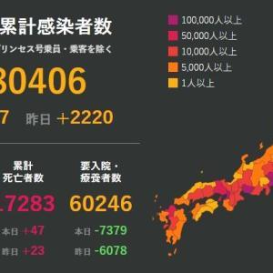 武漢肺炎9月21日の状況