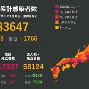 武漢肺炎9月22日の状況