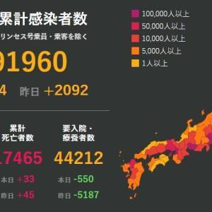 武漢肺炎9月25日の状況