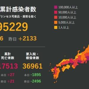武漢肺炎9月27日の状況